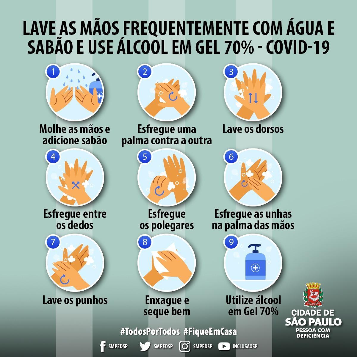 : plano de fundo azul claro com listras com um azul mais claro. No topo da imagem, texto: Lave as mãos frequentemente com água e sabão e use álcool em gel 70% - COVID-19.  Ilustrações abaixo com todas as informações de lavar as mãos.