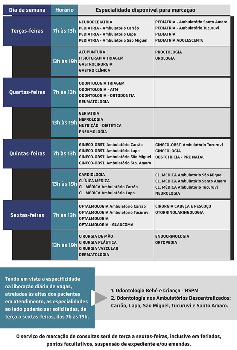 Cronograma com os dias e horários de cada especialidade